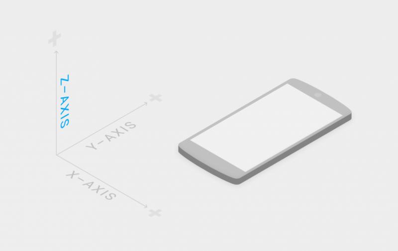 material design spazio 3d